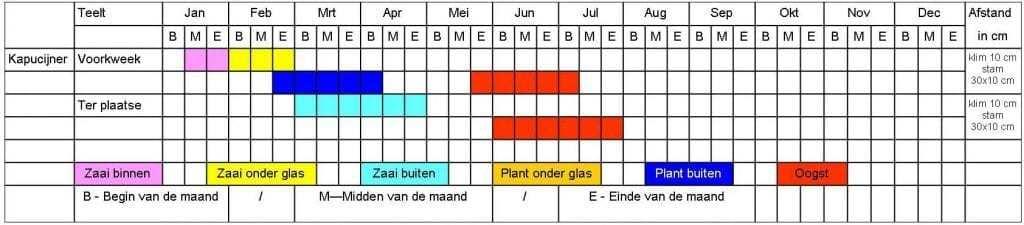 Kapucijner tabel